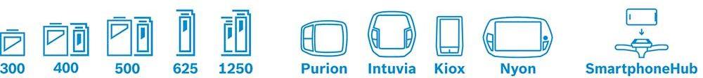 Bosch Cargo Line Cruise Kompatibilität