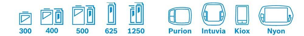 Bosch Cargo Speed Kompatibilität