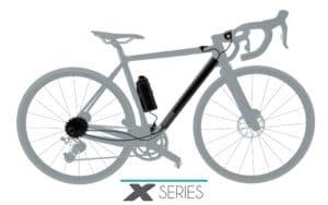Komponenten des Mahle E-Bike-Antrieb System X35+