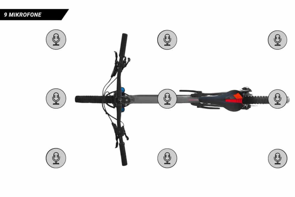 Anordnung der Mikrofone im Akustiklabor für E-Bike-Soundanalyse von Fazua