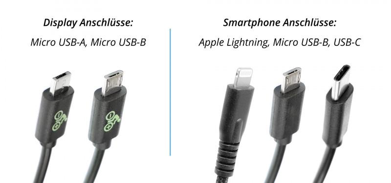 Übersicht USB Anschlüsse