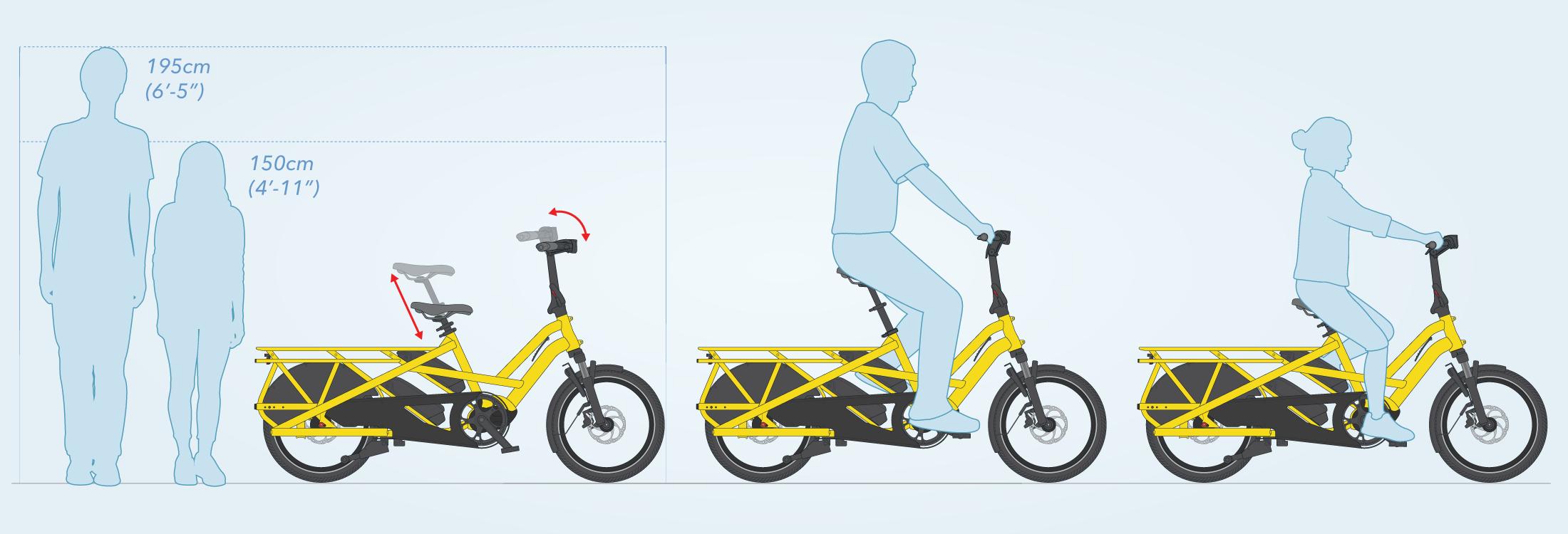 Tern GSD S10 Familien E-Bike
